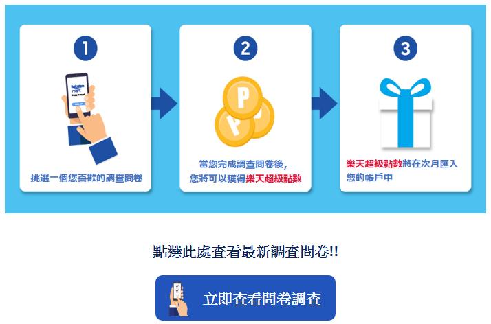 Rakuten Insight線上問卷調查,填問卷就能賺錢!
