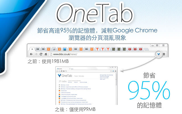 OneTab解決網頁記憶體不足與一堆分頁問題(Chrome、Firefox 擴充套件)